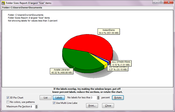 Labeled pie chart of Folder Sizes list in ShowSize