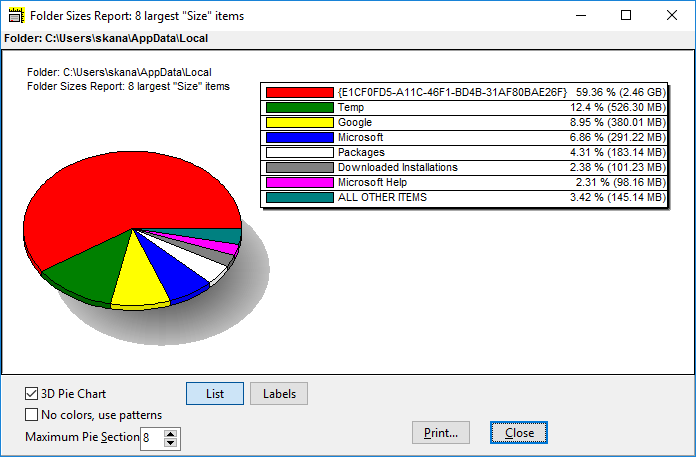 Pie chart of Folder Sizes list